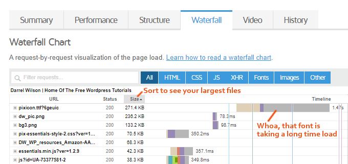 Large-files-in-GTmetrix-Waterfall