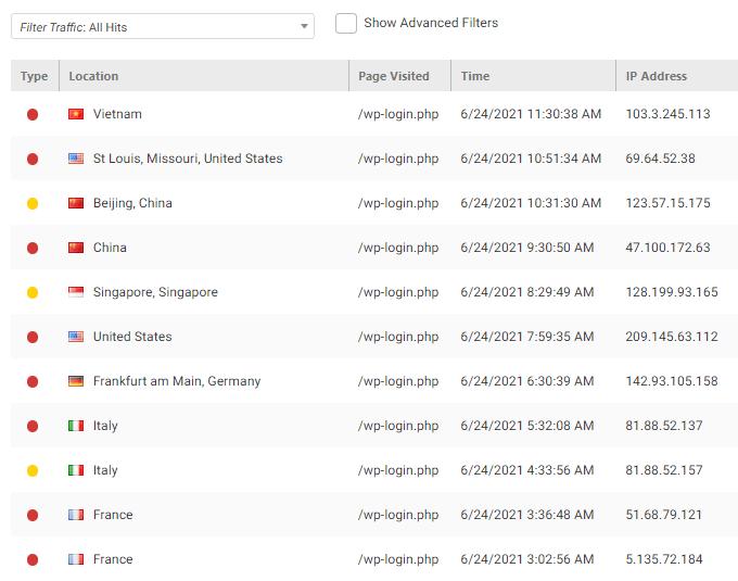 WordPress login bot spam