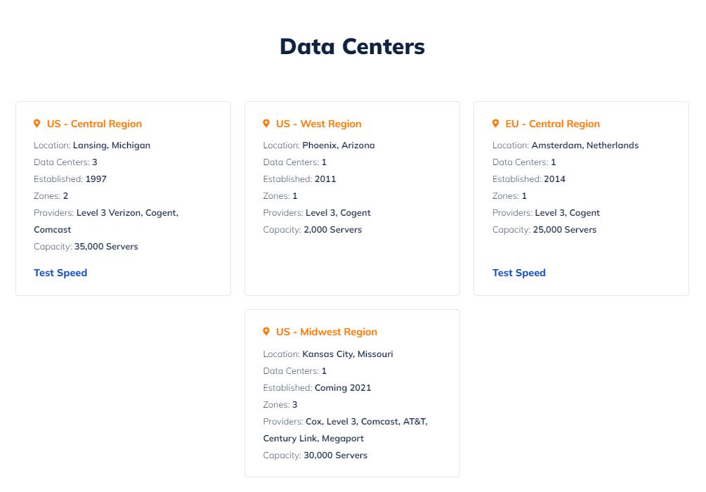 NameHero Data Centers