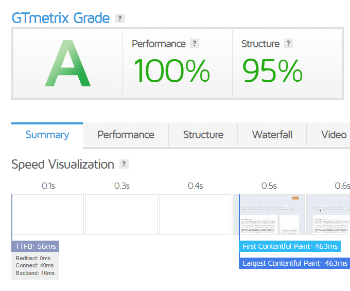 OMM TTFB GTmetrix