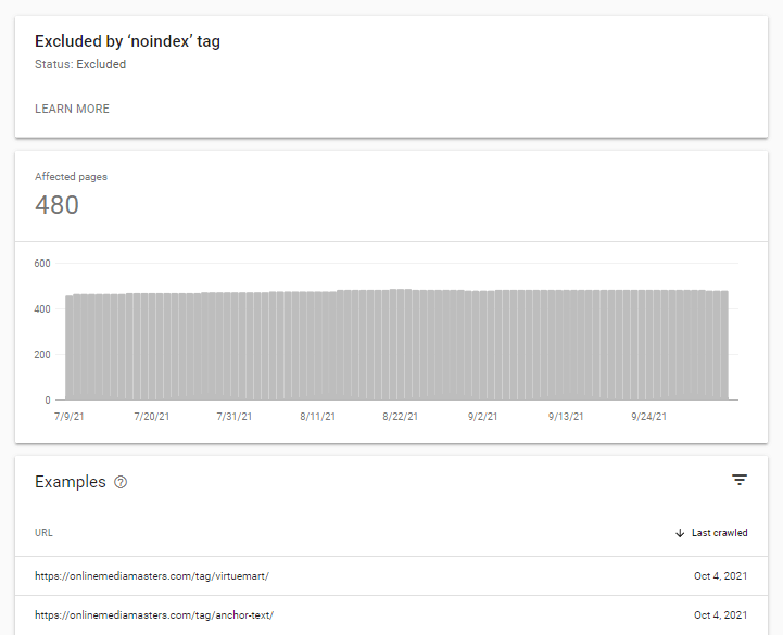 Search Console Noindex Pages